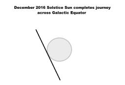 December 2016 Solstice sun GE